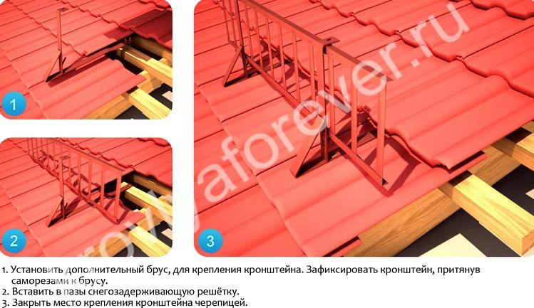 Схема установки решетчатых снегоздержателей