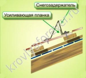Схема установки уголкового снегозадержателя